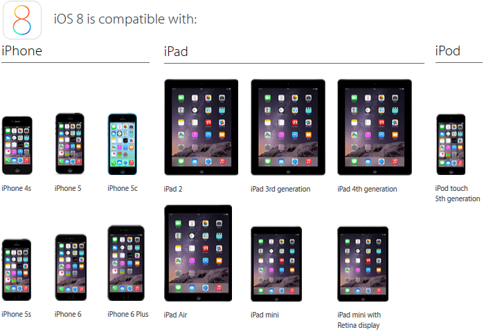 iOS8_DeviceCompatibility