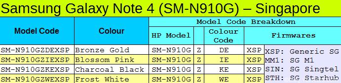 SamsungReg_0003
