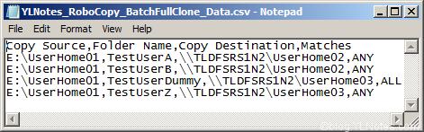 RoboCopy_BatchFullClone_0004