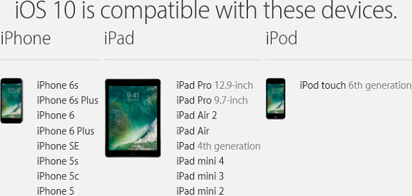 iOS 10 Device Compatibility